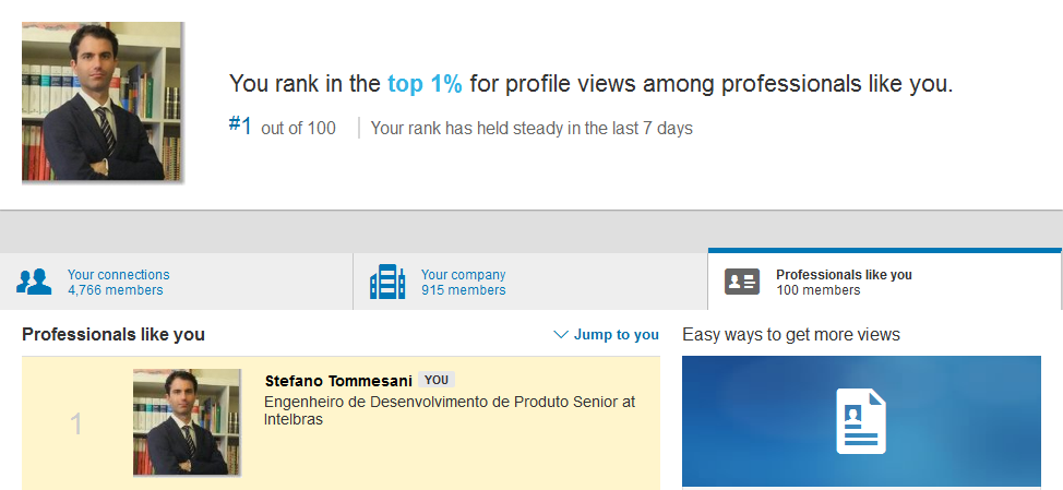 How you rank for profile views in LinkedIn
